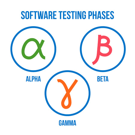 Software testing phases, alpha, beta, gamma testing, linear icon set, vector collection
