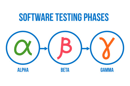 Software testing phases, alpha, beta, gamma testing, linear icon set, vector illustration collection