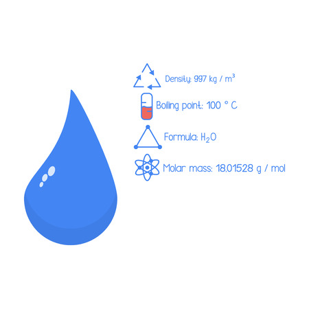 Chemical indicators of water, H2O formula, molar mass, boiling point of water, blue drop of water vector illustration in a flat style.