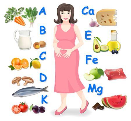 Pregnant girl with a set of vitamin. Ilustração