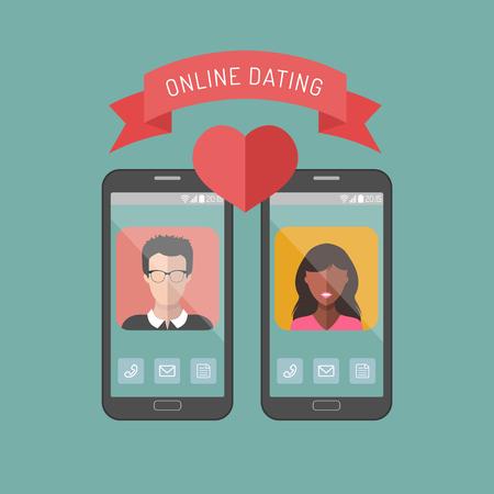 Pecherei Dating-Website