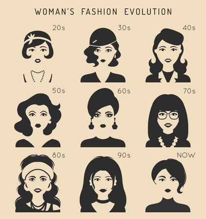 100 anni di bellezza. Infografica di evoluzione della moda femminile. La moda dei cambiamenti del XX secolo. Vettoriali