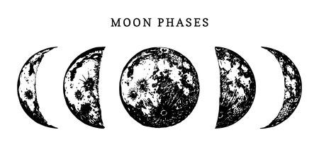 Imagen de fases lunares sobre fondo blanco. Ilustración de vector dibujado a mano del ciclo de luna nueva a luna llena