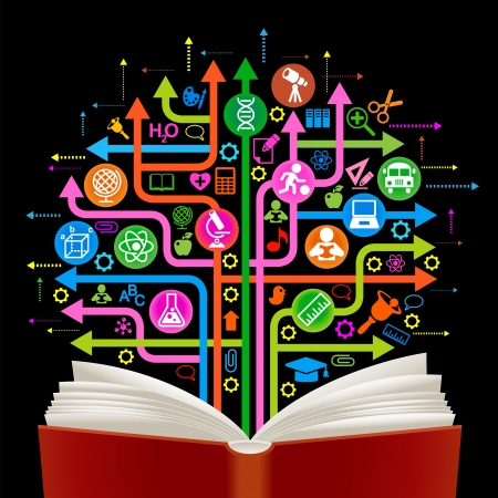 the concept of learning and education