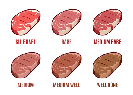 Degrees of steak doneness. Blue, rare, medium, well, well done. Steak icons set.
