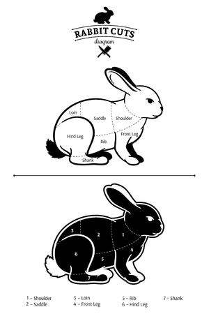 Rabbit cuts black and white diagram.