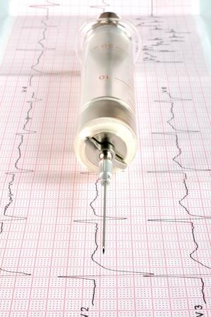 tachycardia: Antigua jeringa de vidrio en la cinta de cardiogram