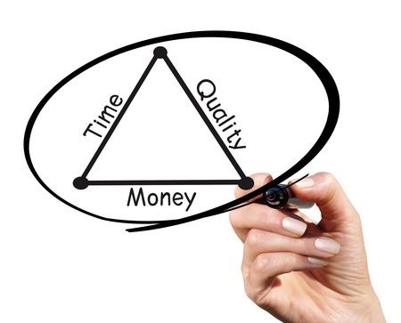 correlation: La mano con il pennarello disegna uno schema grafico di tempo e denaro