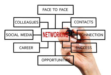 media distribution: The hand with the red marker draws a networking plan on a transparent screen