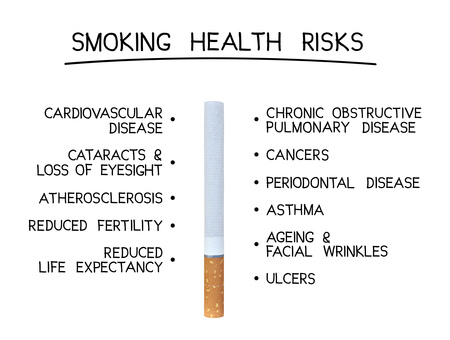 The concept of health risk and smoking. Cigarette and the list of diseases on white background Stock Photo