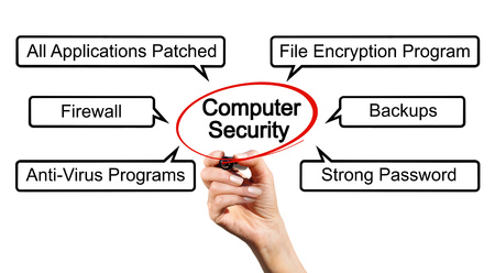 Computer security diagram and hand with marker on white background