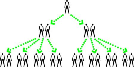 multiplying: People multiplying  2