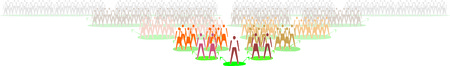 multiply: People multiplication of a number of other persons Illustration