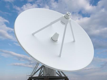 directed: 3d radar is directed in sky
