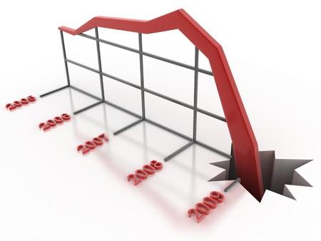 humilde: colapso econ�mico en 2009 a�os (resumen)