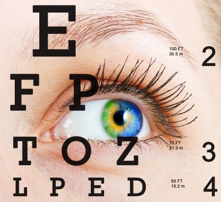 ophthalmology: Eye with test vision chart