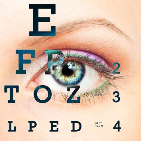 sight chart: Ojo con la carta de prueba de la visi�n de cerca