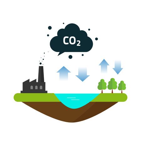 CO2 natural emissions carbon balance cycle between ocean source, plant factory productions and forest. Concept of environmental problem, dioxide pollution issue, climate change vector illustration