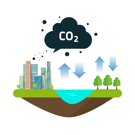 CO2 natural emissions carbon balance cycle between ocean source, city or town productions and forest. Concept of environmental problem, dioxide pollution issue, climate change vector illustration