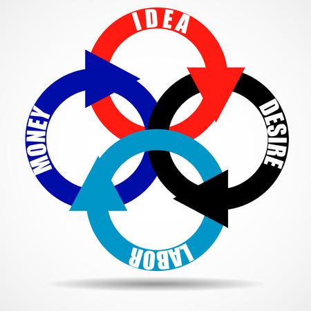 円に矢印を含むベクトルインフォグラフィックデザインテンプレート