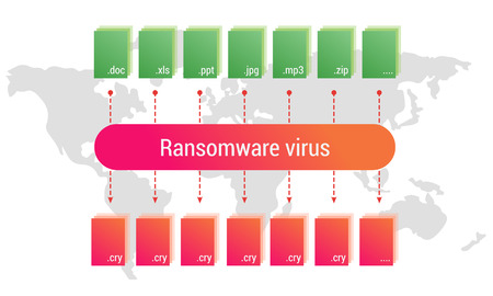 Ransomware virus encrypts the users documents. Infographic. Editable eps10 Vector. Transparent background.