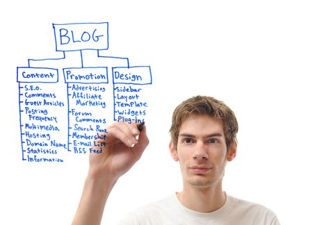 White male caucasian young adult writing out his plan for his blog with a marker isolated on white background.