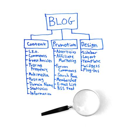 domains: A written out strategy for a blog plan written with a blue marker isolated on white background for study.