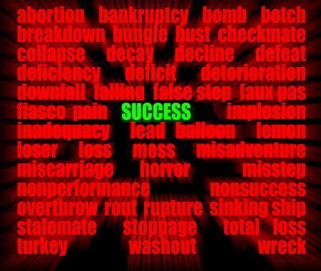 successfulness: The green word Success is surrounded by a bunch of red negative words like horror, failure, bankruptcy, bomb, etc.