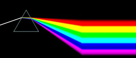 prism: White light beam shines through a prism and then disperses the light into an entire rainbow color spectrum.