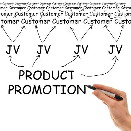 Joint Venture Partners can promote your product and give you lots of sales. Stock Photo - 6814088