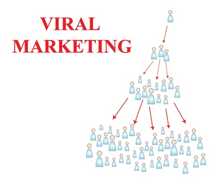 Viral Marketing demonstration graph chart of how powerful web 2.0 can spread through word of mouth advertising Stock Photo - 6974978