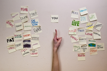 A hand pointing at a sticky note titled as You with both negative and positive sticky notes on its left and right side