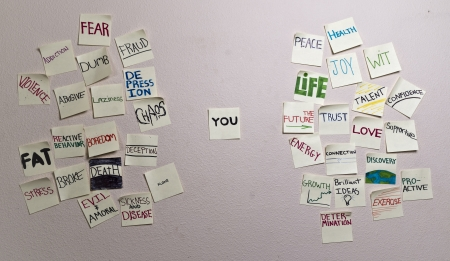 Photograph of some positive and negative sticky notes glued on different sides of the wall