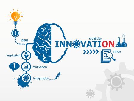 koncepció: Innováció fogalma. Kreatív ötlet absztrakt infographic Illusztráció