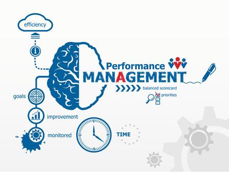 Performance management. Parenting capacity management business strategy concept diagram Vector