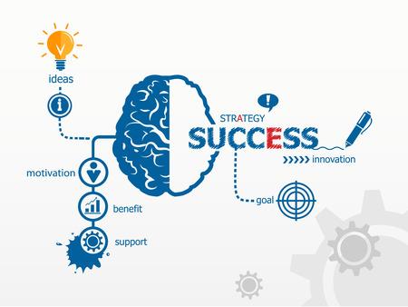 성공 전략 계획을 드로잉과 성공 개념입니다. 워크 플로 레이아웃, 다이어그램