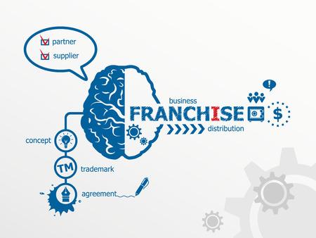 Franchise concept. Hand writing Franchise with blue marker Ilustração