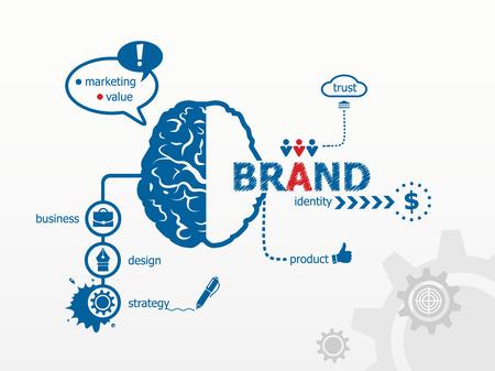 Branding concept voor efficiëntie, creativiteit, intelligentie, professionele medewerkers. Stockfoto - 36465962
