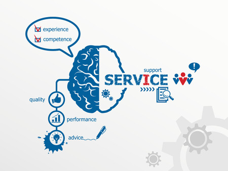 provide: Service concept. Hand writing Service with blue marker Illustration