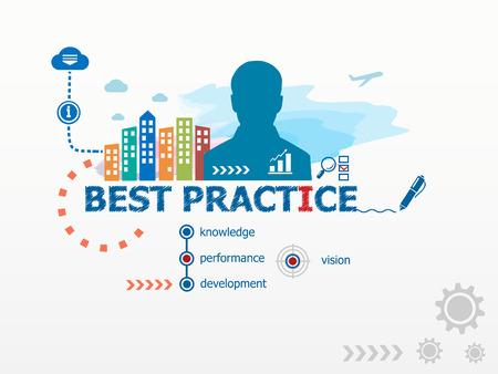 Best practice concept word cloud. Design illustration concepts for business, consulting, finance, management, career. Illustration