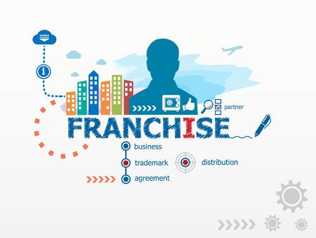 Franchise concept and business man. Flat design illustration for business, consulting, finance, management, career. Illustration