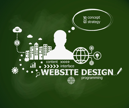Website design concept and man. Hand writing Website design with chalk on green school board. Typographic poster.