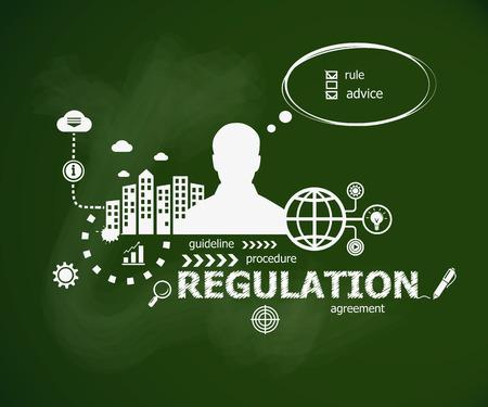 Reglamento concepto de diseño y el hombre. Mano Reglamento escrito con tiza en la junta escolar verde. cartel tipográfico.