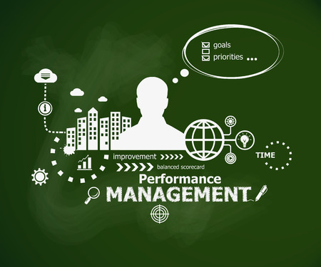 Performance management concept and man. Hand writing Performance management with chalk on green school board. Typographic poster.