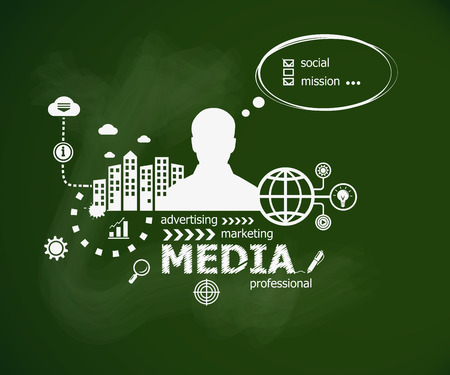 wiki: Media design concept and man. Hand writing Media with chalk on green school board. Typographic poster. Illustration
