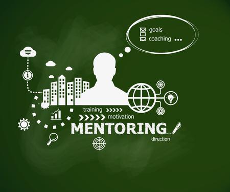 Mentoring pojęcie i mężczyzna. Wręcza writing Mentorowanie z kredą na zielonym zarządzie szkoły. Plakat typograficzny.