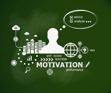 induce: Motivation design concept and man. Hand writing Motivation with chalk on green school board. Typographic poster.