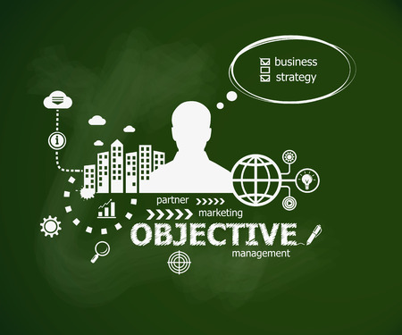 Objective design concept and man. Hand writing Objective with chalk on green school board. Typographic poster.