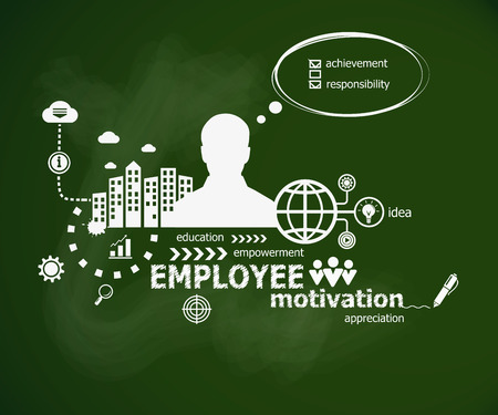 induce: Employee motivation concept and man. Hand writing Employee motivation with chalk on green school board. Typographic poster.
