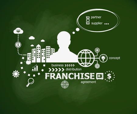 distribute: Franchise concept and man. Hand writing Franchise with chalk on green school board. Typographic poster.